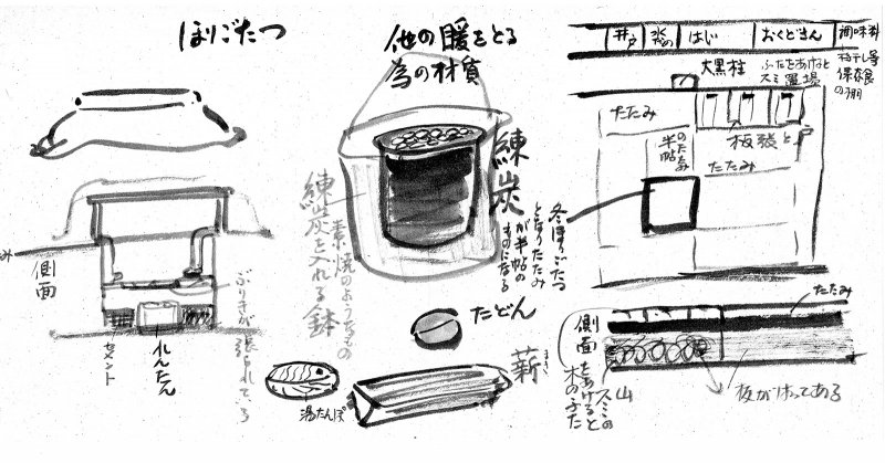 kotatsu table and charcoal heater illustration